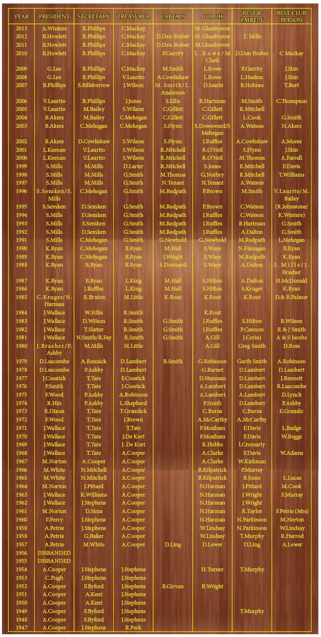 honor-board2